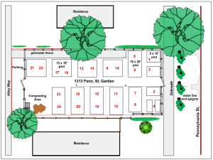 1313 Penn St Community Garden layout