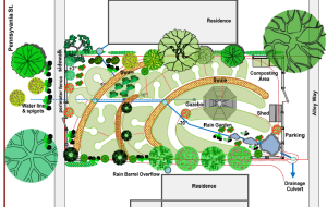 PermaCommons Community Garden layout_final
