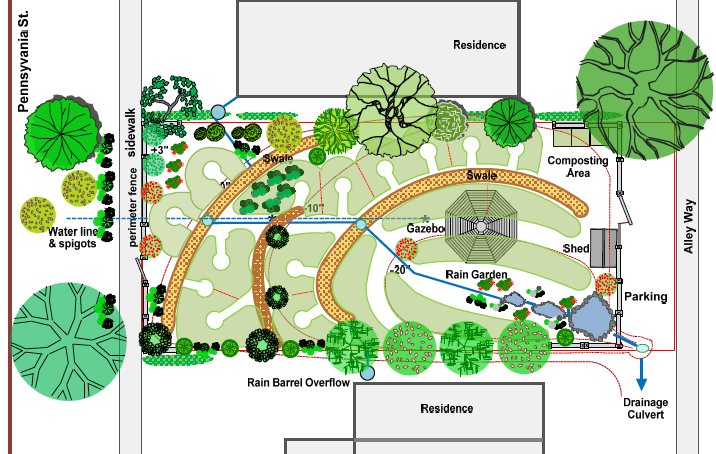 Common Ground Gardens in East Lawrence East Lawrence